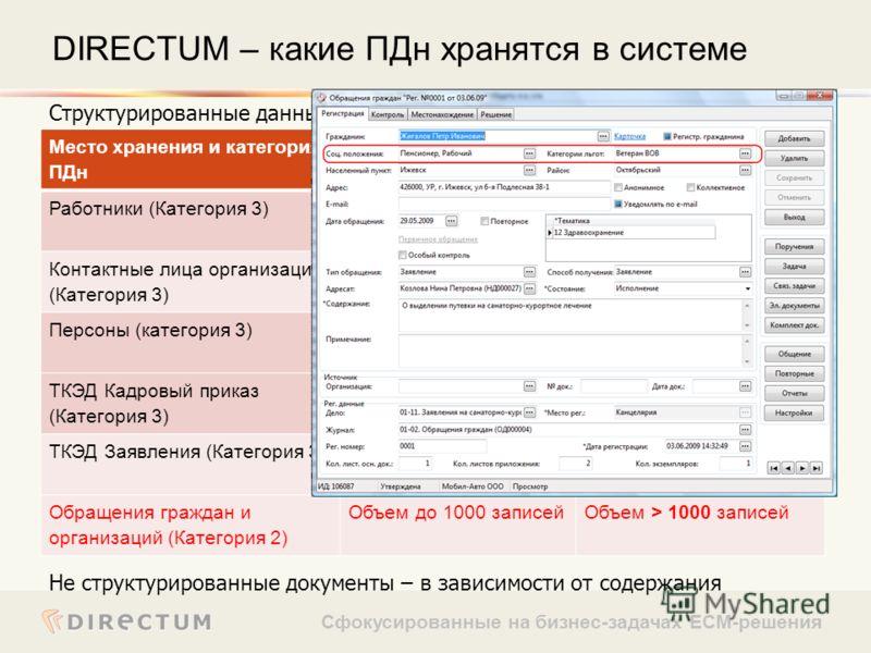 Сфокусированные на бизнес-задачах ECM-решения DIRECTUM – какие ПДн хранятся в системе Место хранения и категория ПДн Класс ИСПДн К3Класс ИСПДн К2 Работники (Категория 3) Объем до 100 000 записей Объем > 100 000 записей Контактные лица организаций (Ка