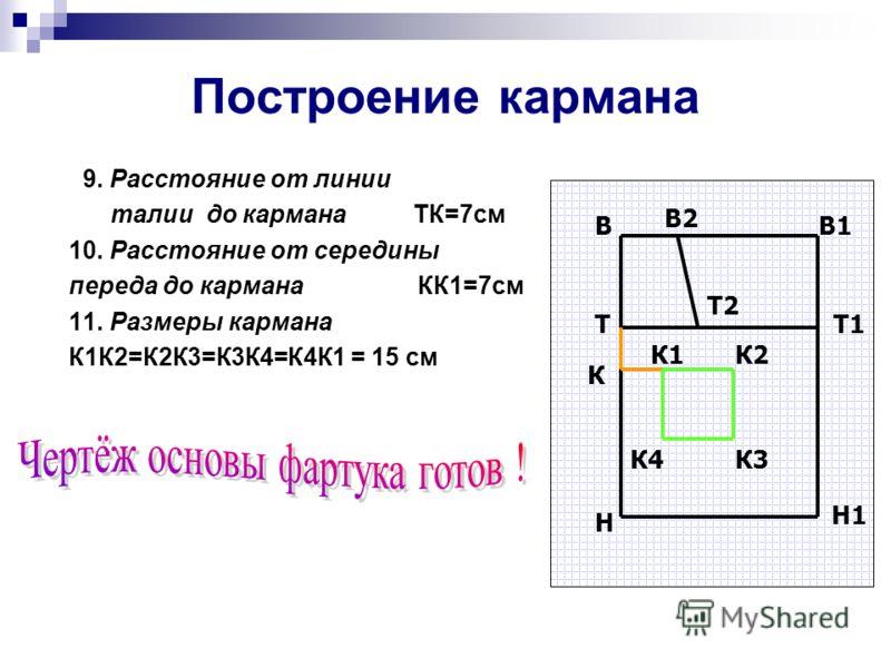 Построение кармана 9. Расстояние от линии талии до кармана ТК=7см 10. Расстояние от середины переда до кармана КК1=7см 11. Размеры кармана К1К2=К2К3=К3К4=К4К1 = 15 см ВВ1 Н Н1 TТ1 В2 Т2 К К1К2 К3К4