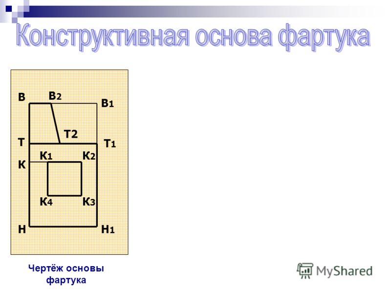 В В1В1 НН1Н1 T Т1Т1 В2В2 Т2 К К1К1 К2К2 К3К3 К4К4 Чертёж основы фартука