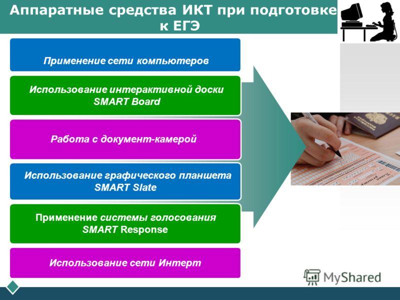 LOGO Аппаратные средства ИКТ при подготовке к к ЕГЭ Применение сети компьютеров Использование интерактивной доски SMART Board Работа с документ-камеро