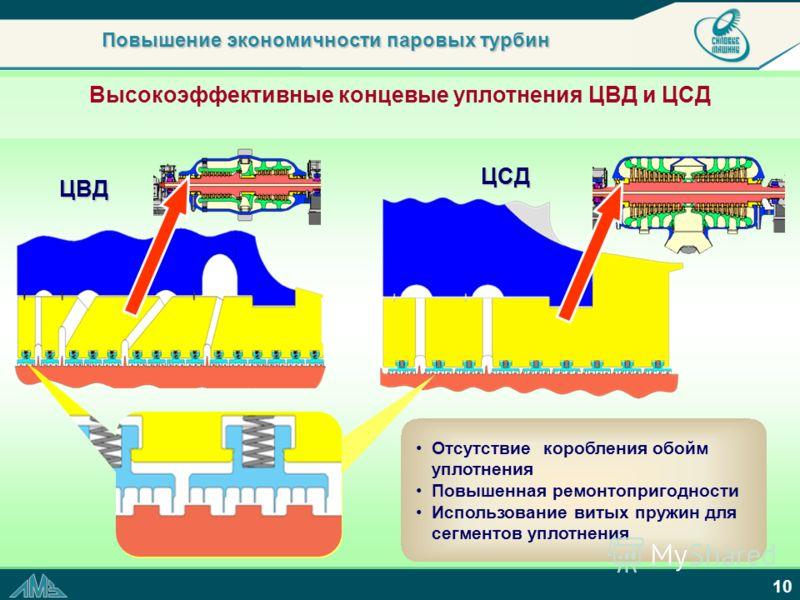 10 Повышение экономичности паровых турбин Высокоэффективные концевые уплотнения ЦВД и ЦСД ЦСД ЦВД Отсутствие коробления обойм уплотнения Повышенная ремонтопригодности Использование витых пружин для сегментов уплотнения