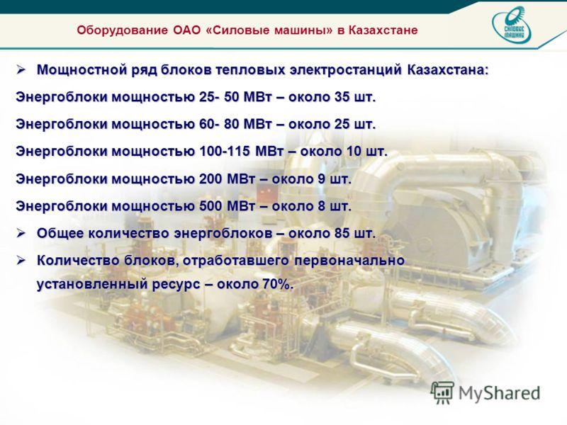 4 Оборудование ОАО «Силовые машины» в Казахстане Мощностной ряд блоков тепловых электростанций Казахстана: Энергоблоки мощностью 25- 50 МВт – около 35 шт. Энергоблоки мощностью 60- 80 МВт – около 25 шт. Энергоблоки мощностью 100-115 МВт – около 10 шт