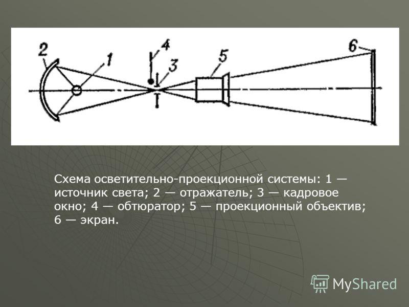 Схема осветительно-проекционной системы: 1 источник света; 2 отражатель; 3 кадровое окно; 4 обтюратор; 5 проекционный объектив; 6 экран.