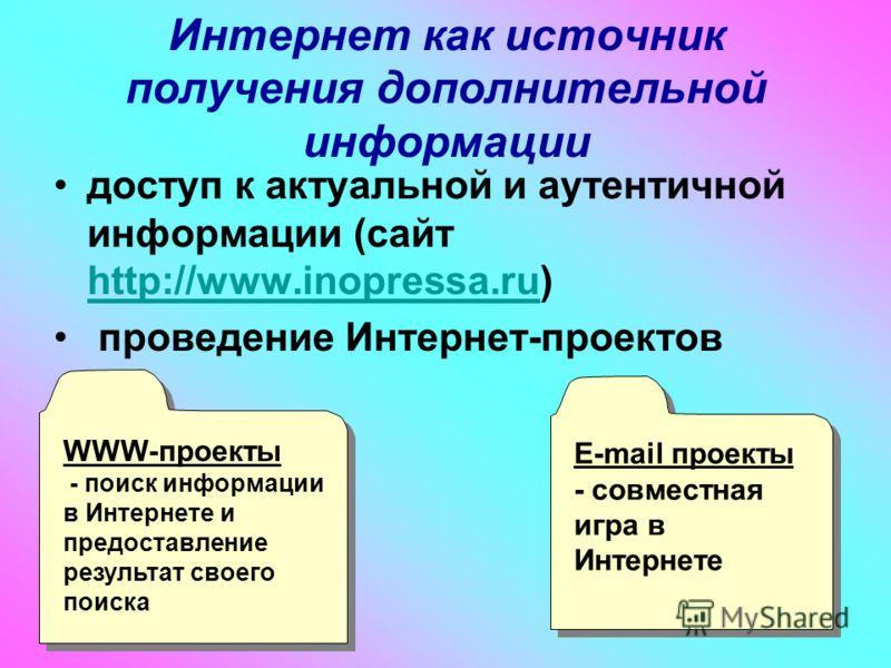 Интернет как источник получения дополнительной информации доступ к актуальной и аутентичной информации (сайт http://www.inopressa.ru) http://www.inopressa.ru проведение Интернет-проектов E-mail проекты - совместная игра в Интернете E-mail проекты - с
