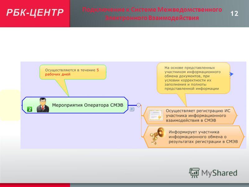 12 Подключение к Системе Межведомственного Электронного Взаимодействия