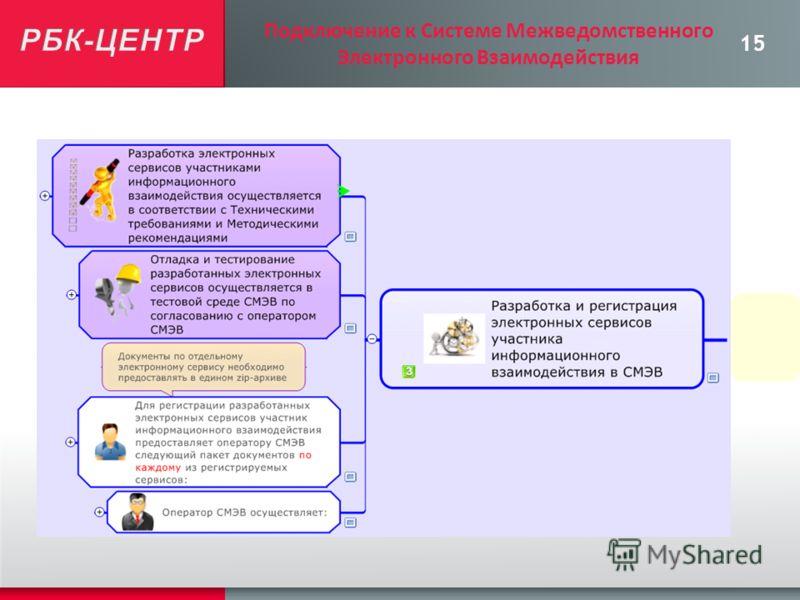 15 Подключение к Системе Межведомственного Электронного Взаимодействия