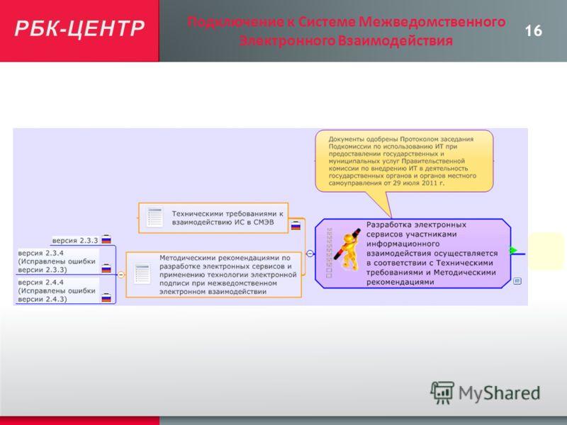 16 Подключение к Системе Межведомственного Электронного Взаимодействия