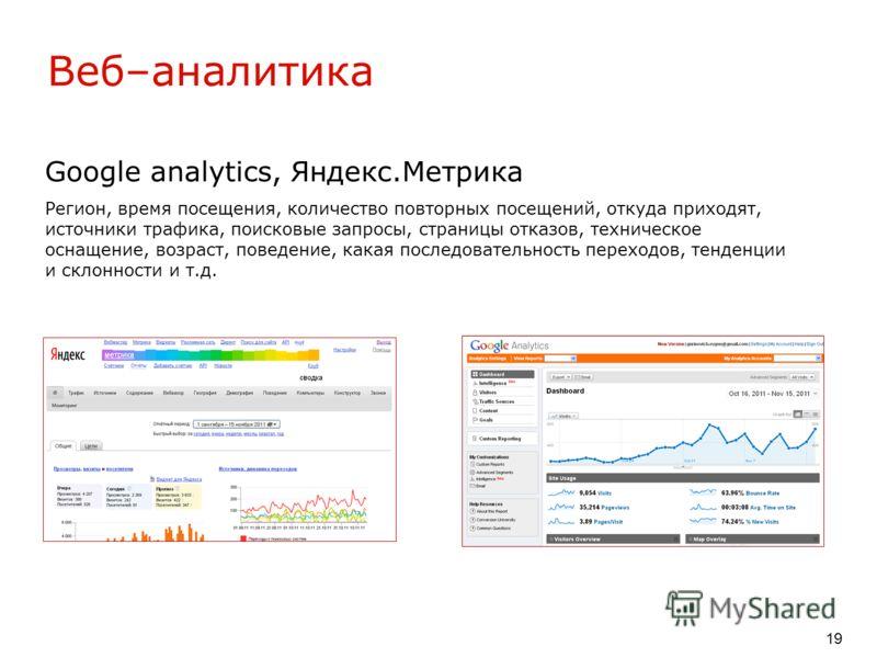 19 Веб–аналитика Google analytics, Яндекс.Метрика Регион, время посещения, количество повторных посещений, откуда приходят, источники трафика, поисковые запросы, страницы отказов, техническое оснащение, возраст, поведение, какая последовательность пе