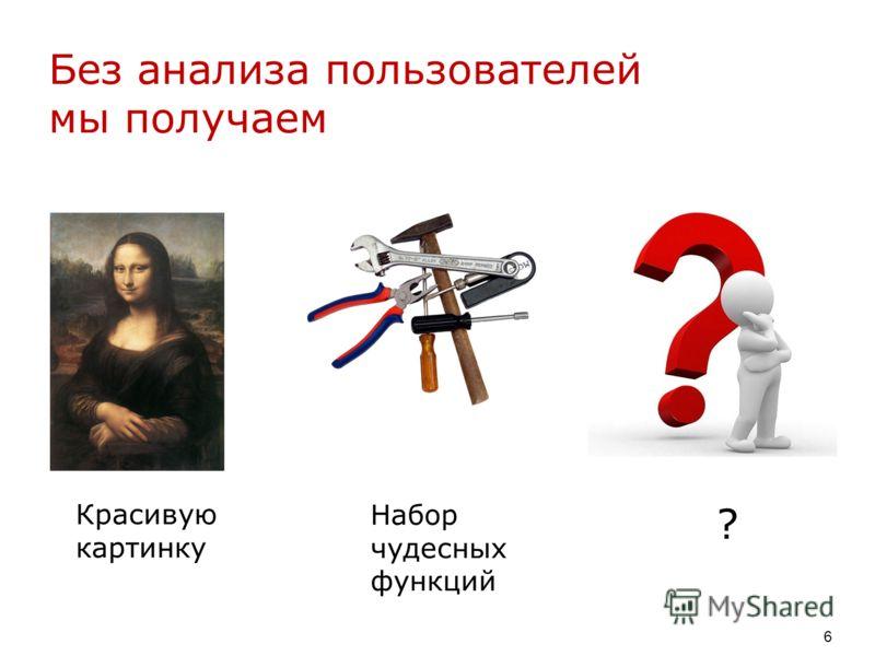 Без анализа пользователей мы получаем 6 Красивую картинку Набор чудесныx функций ?