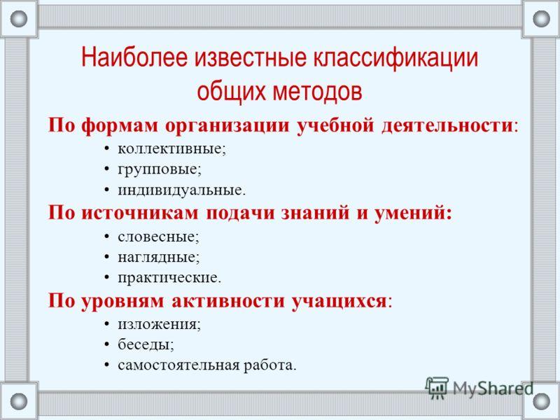 Словесные Методы Обучения Презентация
