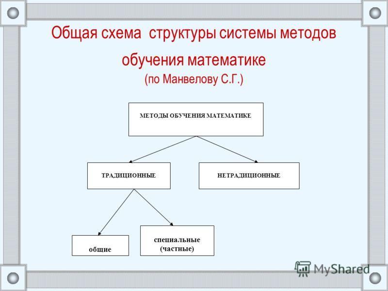 Общая схема структуры системы