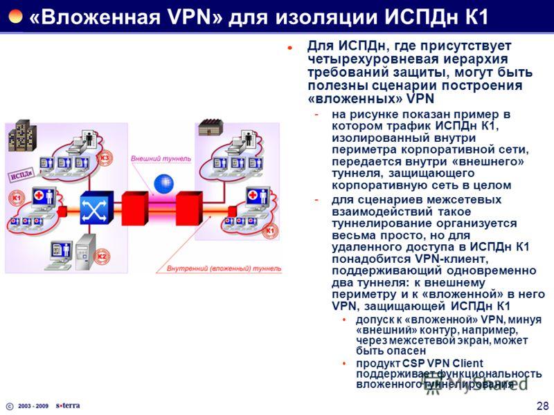 28 «Вложенная VPN» для изоляции ИСПДн К1 Для ИСПДн, где присутствует четырехуровневая иерархия требований защиты, могут быть полезны сценарии построения «вложенных» VPN на рисунке показан пример в котором трафик ИСПДн К1, изолированный внутри периме