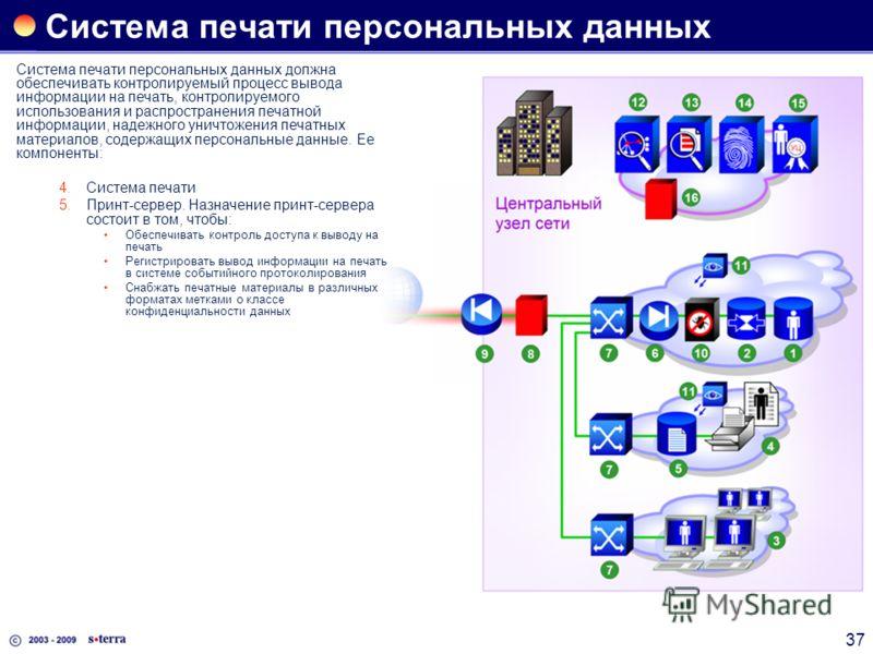 37 Система печати персональных данных Система печати персональных данных должна обеспечивать контролируемый процесс вывода информации на печать, контролируемого использования и распространения печатной информации, надежного уничтожения печатных матер
