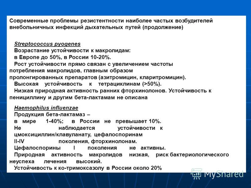Современные проблемы резистентности наиболее частых возбудителей внебольничных инфекций дыхательных путей (продолжение) Streptococcus pyogenes Возрастание устойчивости к макролидам: в Европе до 50%, в России 10-20%. Рост устойчивости прямо связан с у