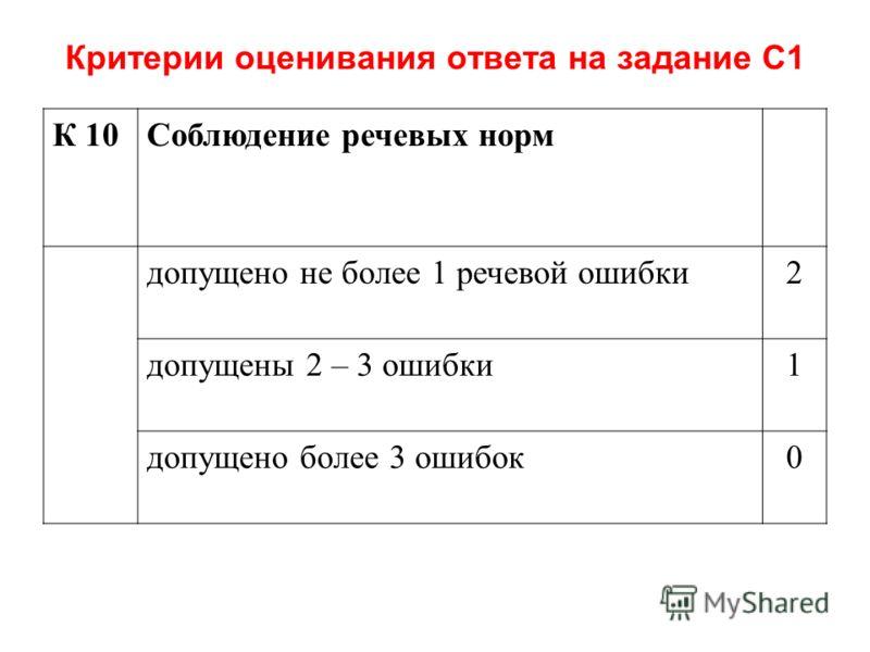 Критерии оценивания ответа на задание С1 К 10Соблюдение речевых норм допущено не более 1 речевой ошибки2 допущены 2 – 3 ошибки1 допущено более 3 ошибок0