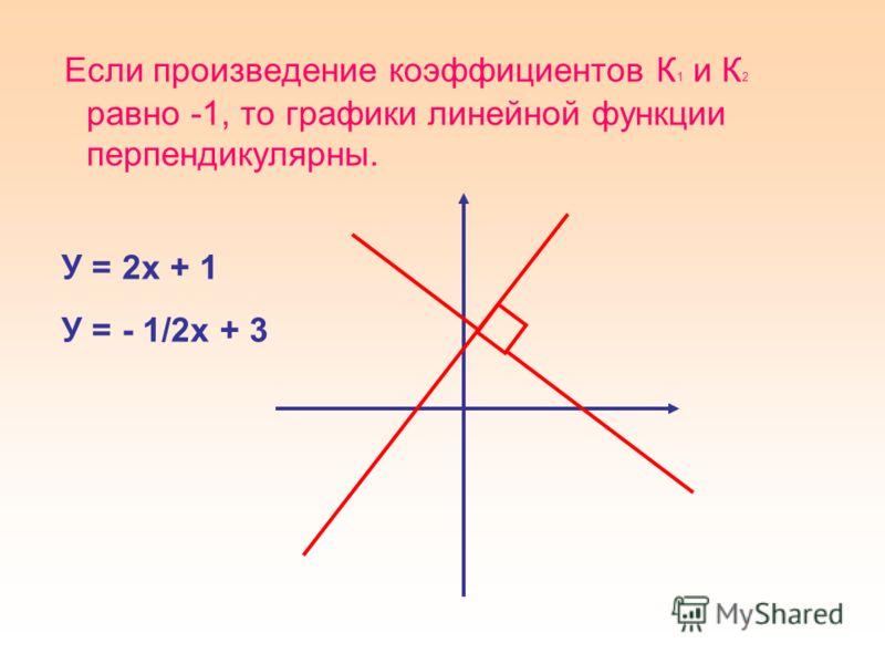 Если произведение коэффициентов К 1 и К 2 равно -1, то графики линейной функции перпендикулярны. У = 2х + 1 У = - 1/2х + 3