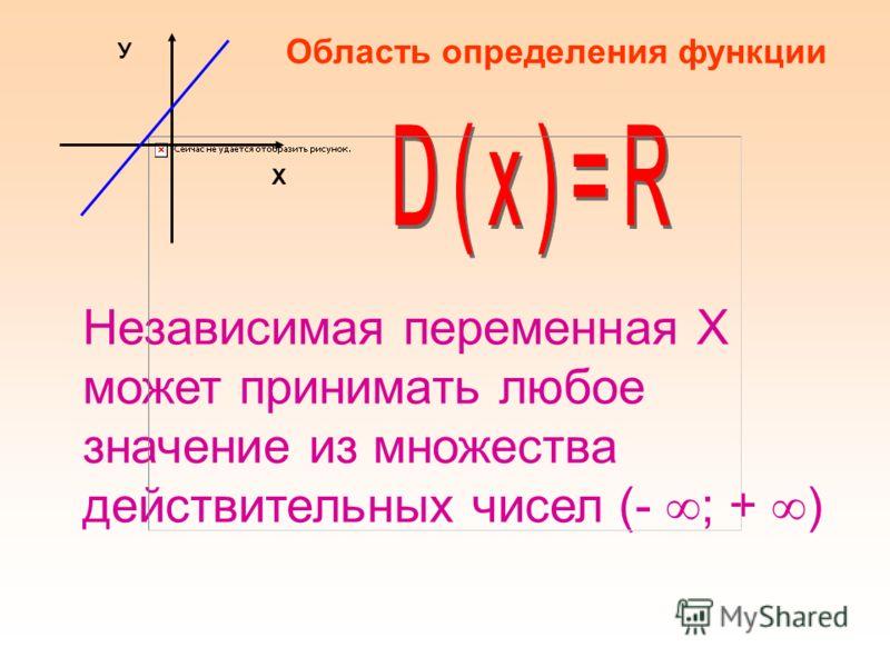 Независимая переменная Х может принимать любое значение из множества действительных чисел (- ; + ) Область определения функции У Х