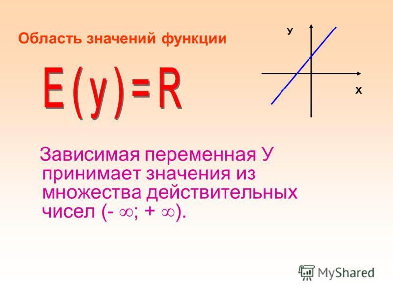 Зависимая переменная У принимает значения из множества действительных чисел (- ; + ). Область значений функции У Х У Х