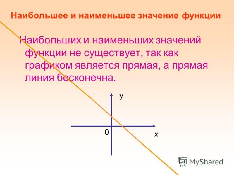 Наибольших и наименьших значений функции не существует, так как графиком является прямая, а прямая линия бесконечна. Наибольшее и наименьшее значение функции у х 0