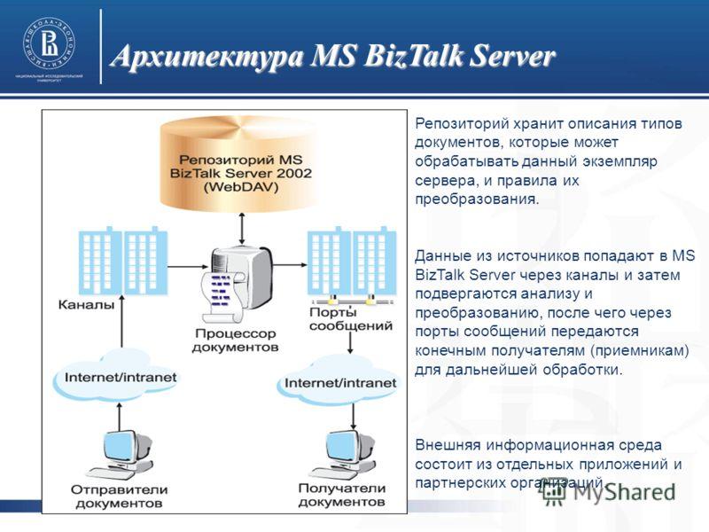 Архитектура MS BizTalk Server Репозиторий хранит описания типов документов, которые может обрабатывать данный экземпляр сервера, и правила их преобразования. Данные из источников попадают в MS BizTalk Server через каналы и затем подвергаются анализу