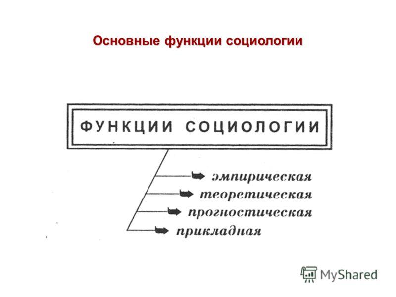 социологических методов