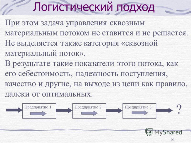 16 Логистический подход При этом задача управления сквозным материальным потоком не ставится и не решается. Не выделяется также категория «сквозной материальный поток». В результате такие показатели этого потока, как его себестоимость, надежность пос