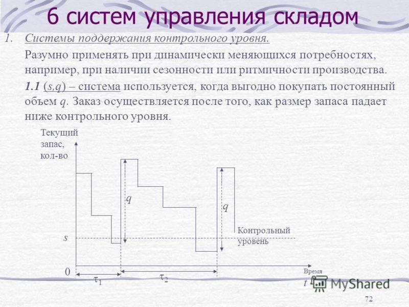 72 6 систем управления складом 1.Системы поддержания контрольного уровня. Разумно применять при динамически меняющихся потребностях, например, при наличии сезонности или ритмичности производства. 1.1 (s,q) – система используется, когда выгодно покупа
