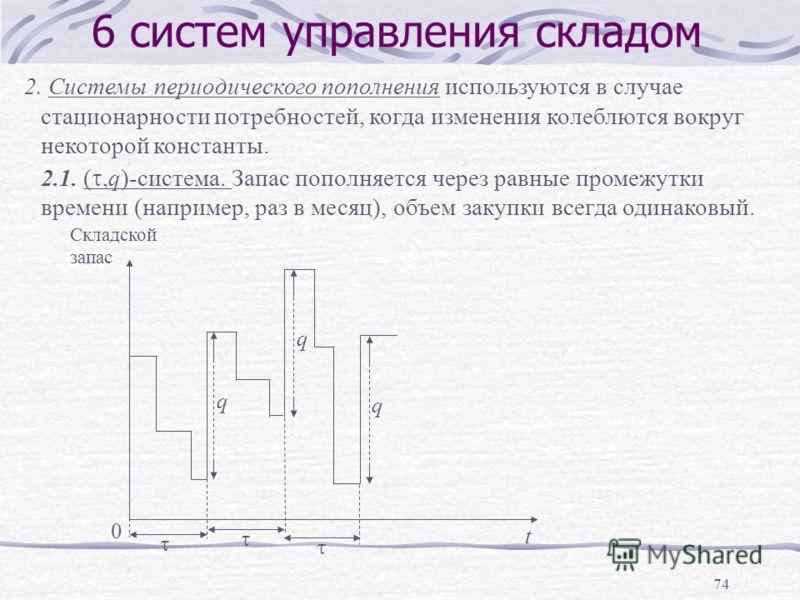 74 6 систем управления складом 2. Системы периодического пополнения используются в случае стационарности потребностей, когда изменения колеблются вокруг некоторой константы. 2.1. (,q)-система. Запас пополняется через равные промежутки времени (наприм