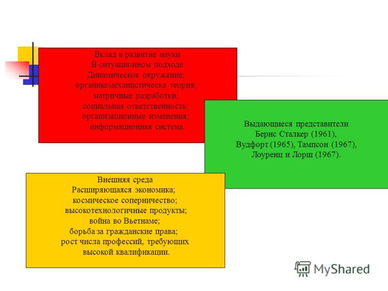 Вклад в развитие науки В ситуационном подходе Динамическое окружение; органикомеханистическа теория; матричные разработки; социальная ответственность; организационные изменения; информационная система. Выдающиеся представители Бернс Сталкер (1961), В