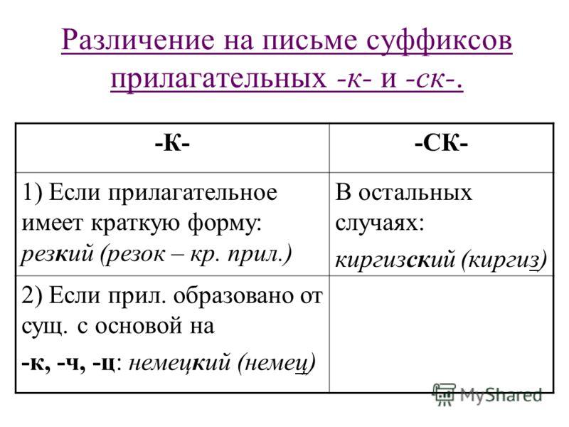 Различение на письме суффиксов прилагательных -к- и -ск-. -К--СК- 1) Если прилагательное имеет краткую форму: резкий (резок – кр. прил.) В остальных случаях: киргизский (киргиз) 2) Если прил. образовано от сущ. с основой на -к, -ч, -ц: немецкий (неме