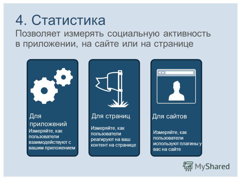 4. Статистика Позволяет измерять социальную активность в приложении, на сайте или на странице Для сайтов Измеряйте, как пользователи используют плагины у вас на сайте Для страниц Измеряйте, как пользователи реагируют на ваш контент на странице Для пр