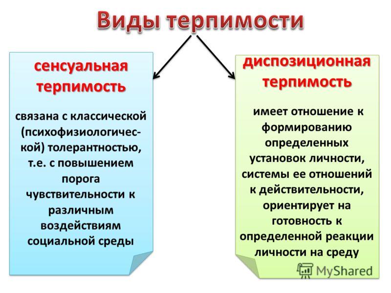 сенсуальная терпимость связана с классической (психофизиологичес- кой) толерантностью, т.е. с повышением порога чувствительности к различным воздействиям социальной среды сенсуальная терпимость связана с классической (психофизиологичес- кой) толерант
