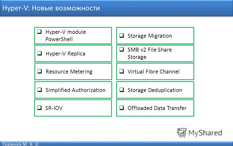Hyper-V: Новые возможности Hyper-V Replica Resource Metering Simplified Authorization SR-IOV SMB v2 File Share Storage Virtual Fibre Channel Storage Migration Hyper-V module PowerShell Offloaded Data Transfer Storage Deduplication