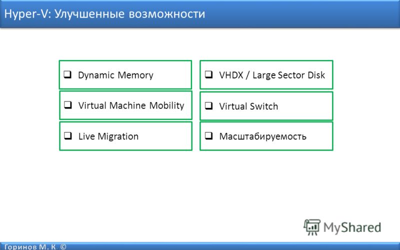 Hyper-V: Улучшенные возможности Virtual Machine Mobility Live Migration Масштабируемость VHDX / Large Sector Disk Virtual Switch Dynamic Memory