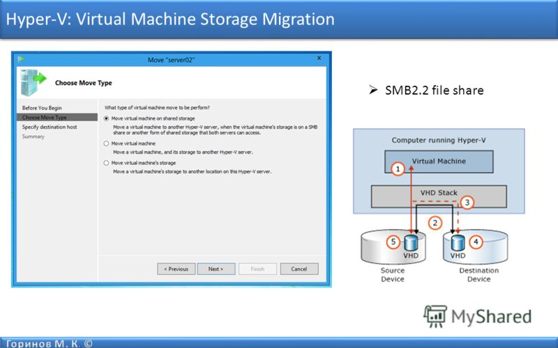 Hyper-V: Virtual Machine Storage Migration SMB2.2 file share