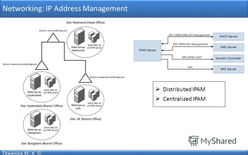 Networking: IP Address Management Distributed IPAM Centralized IPAM