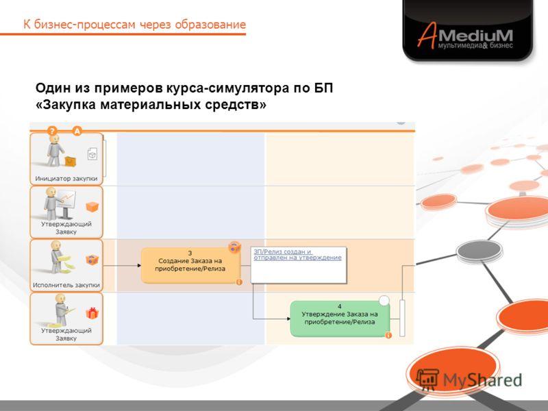 К бизнес-процессам через образование Один из примеров курса-симулятора по БП «Закупка материальных средств»