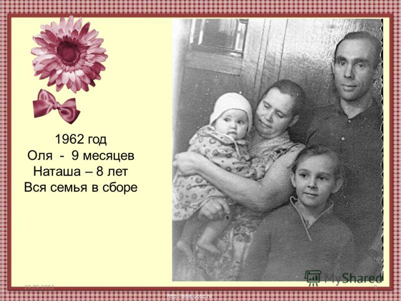 29.06.20129 1962 год Оля - 9 месяцев Наташа – 8 лет Вся семья в сборе