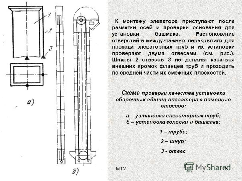 МТУ6 К монтажу элеватора приступают после разметки осей и проверки основания для установки башмака. Расположение отверстий в междуэтажных перекрытиях для прохода элеваторных труб и их установки проверяют двумя отвесами (см. рис.). Шнуры 2 отвесов 3 н