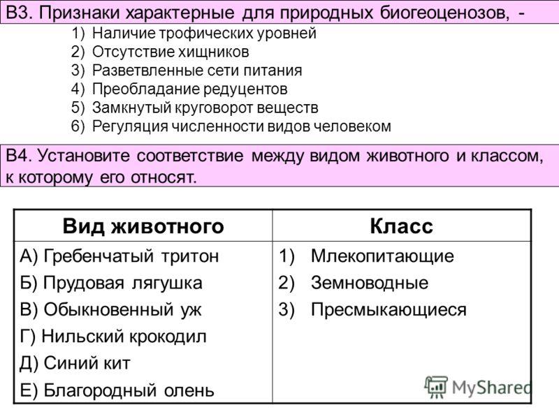 1)Наличие трофических уровней 2)Отсутствие хищников 3)Разветвленные сети питания 4)Преобладание редуцентов 5)Замкнутый круговорот веществ 6)Регуляция численности видов человеком В3. Признаки характерные для природных биогеоценозов, - В4. Установите с