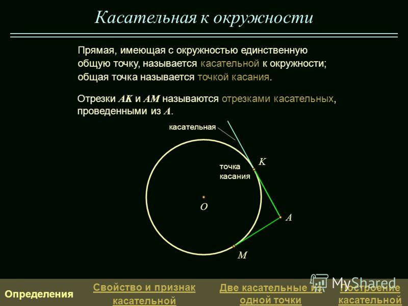 Касательная к окружности Прямая, имеющая с окружностью единственную общую точку, называется касательной к окружности; общая точка называется точкой касания. O касательная точка касания A K M Отрезки AK и AM называются отрезками касательных, проведенн