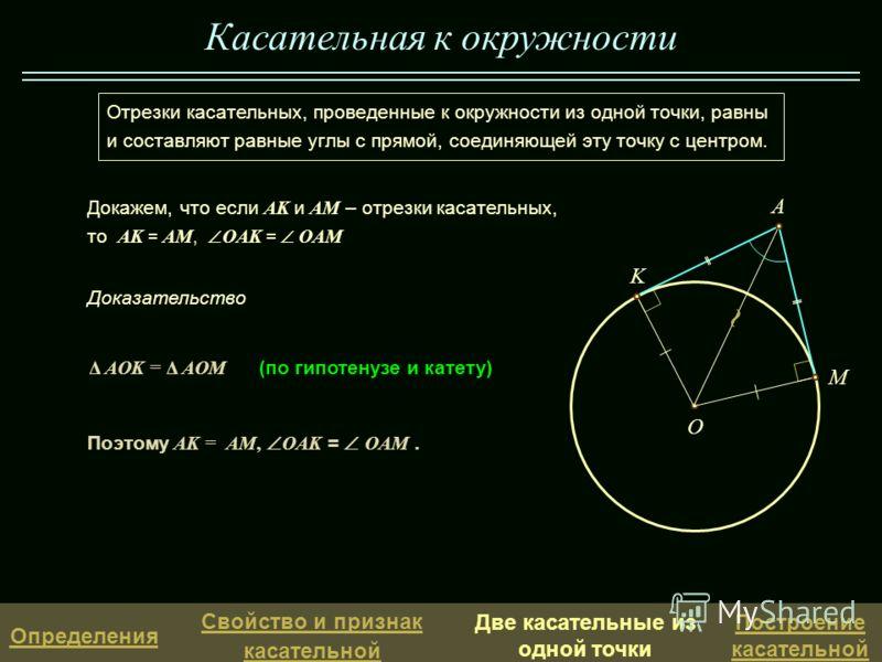 Касательная к окружности Определения Свойство и признак касательной Две касательные из одной точки Построение касательной O A K M Отрезки касательных, проведенные к окружности из одной точки, равны и составляют равные углы с прямой, соединяющей эту т