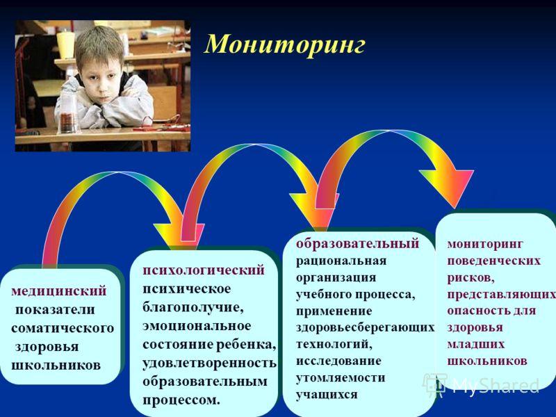 Мониторинг медицинский показатели соматического здоровья школьников медицинский показатели соматического здоровья школьников психологический психическое благополучие, эмоциональное состояние ребенка, удовлетворенность образовательным процессом. психо
