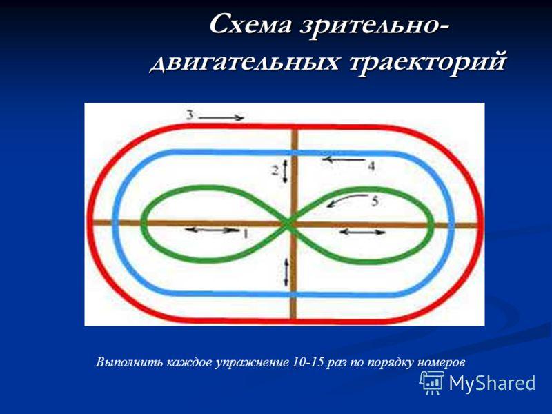 Схема зрительно- двигательных траекторий Выполнить каждое упражнение 10-15 раз по порядку номеров