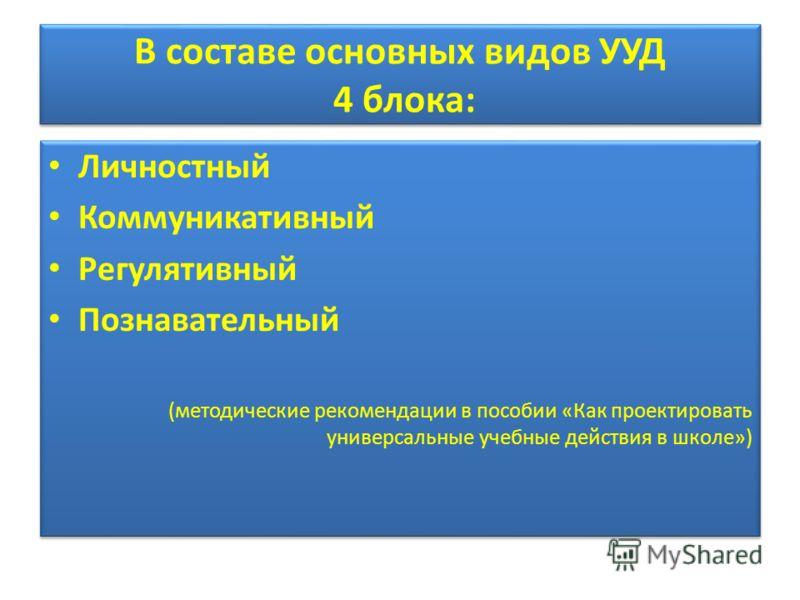 В составе основных видов УУД 4 блока: Личностный Коммуникативный Регулятивный Познавательный (методические рекомендации в пособии «Как проектировать универсальные учебные действия в школе») Личностный Коммуникативный Регулятивный Познавательный (мето