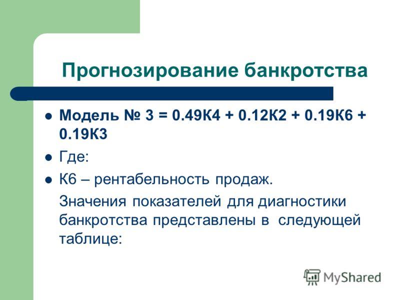 Прогнозирование банкротства Модель 3 = 0.49К4 + 0.12К2 + 0.19К6 + 0.19К3 Где: К6 – рентабельность продаж. Значения показателей для диагностики банкротства представлены в следующей таблице: