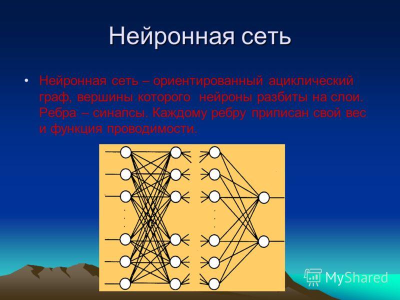Нейронная сеть Нейронная сеть – ориентированный ациклический граф, вершины которого нейроны разбиты на слои. Ребра – синапсы. Каждому ребру приписан свой вес и функция проводимости.