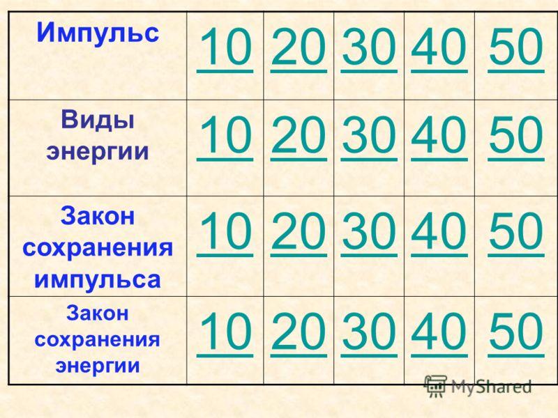 Импульс 1020304050 Виды энергии 1020304050 Закон сохранения импульса 1020304050 Закон сохранения энергии 1020304050