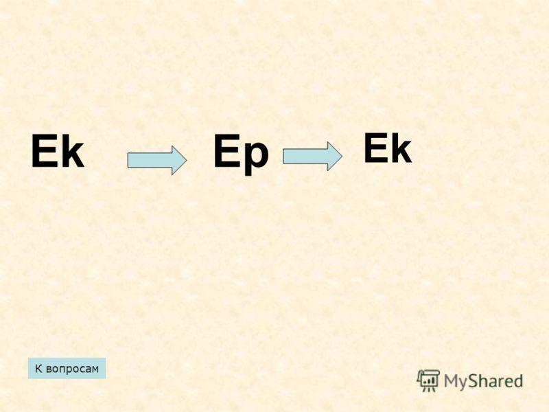 К вопросам Ek Ep Ek