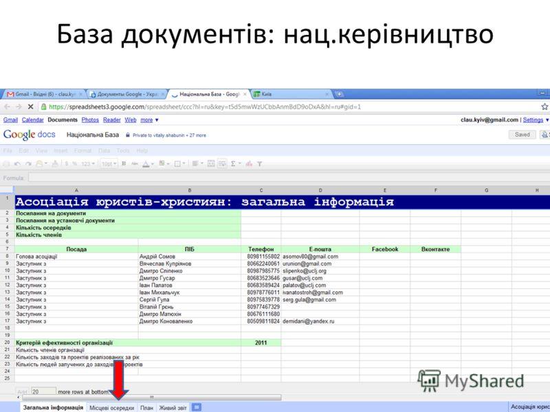 База документів: нац.керівництво
